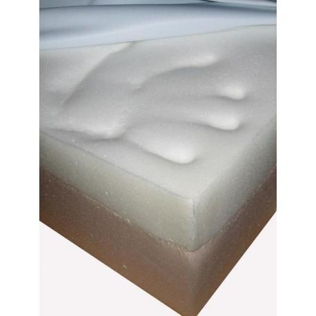 Colchón viscolástico antiescaras